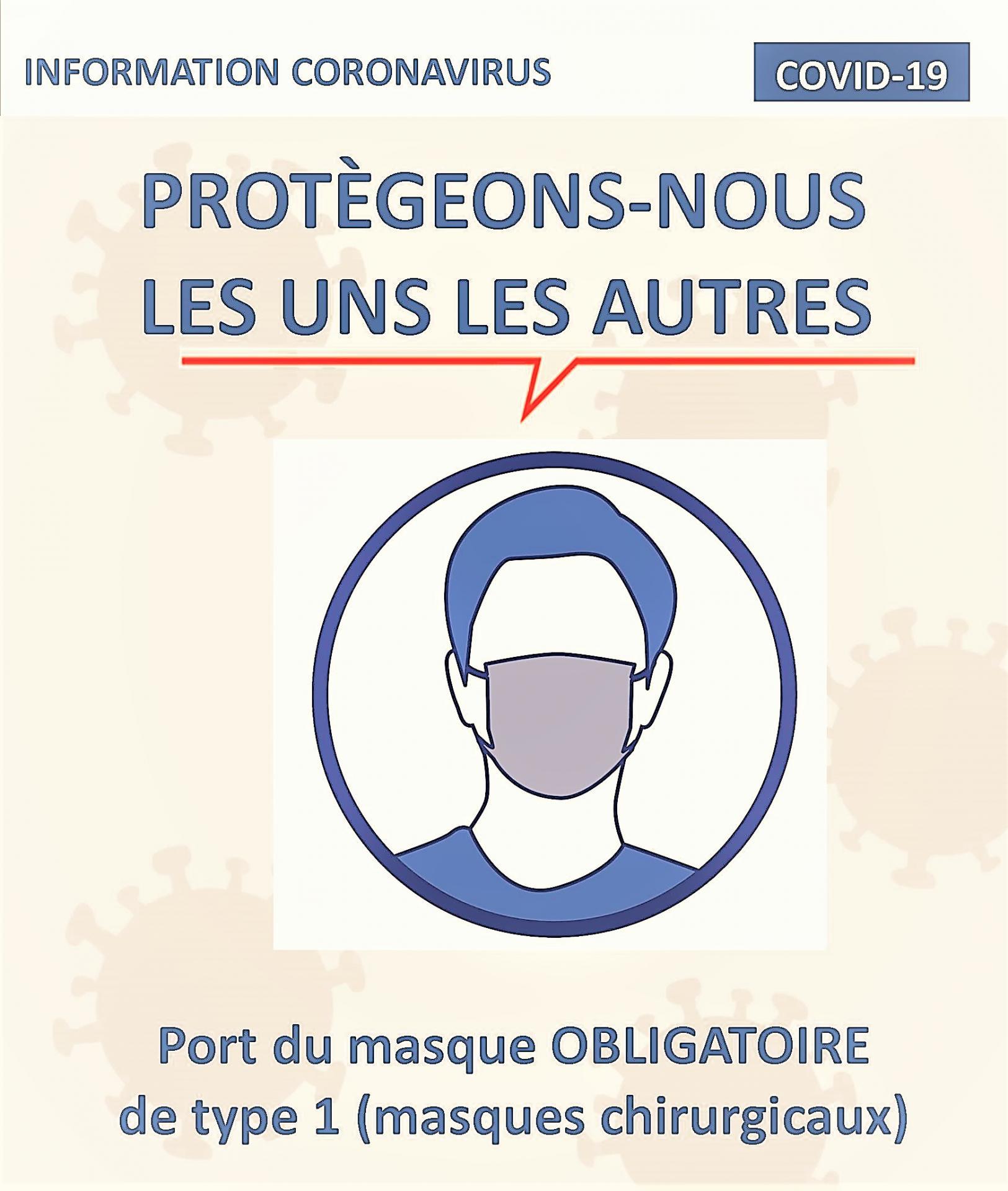 Norme des masques